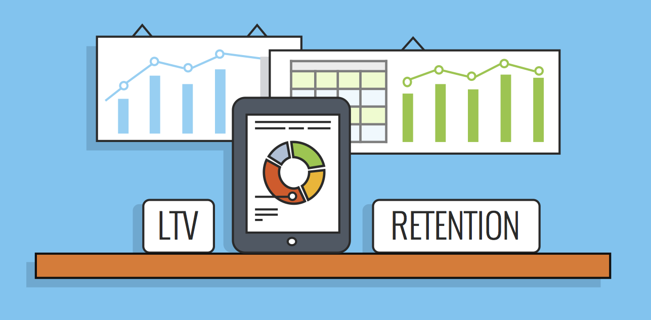 Retention-and-LTV-as-Core-Metrics